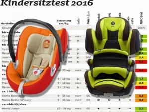 kindersitztest-2016